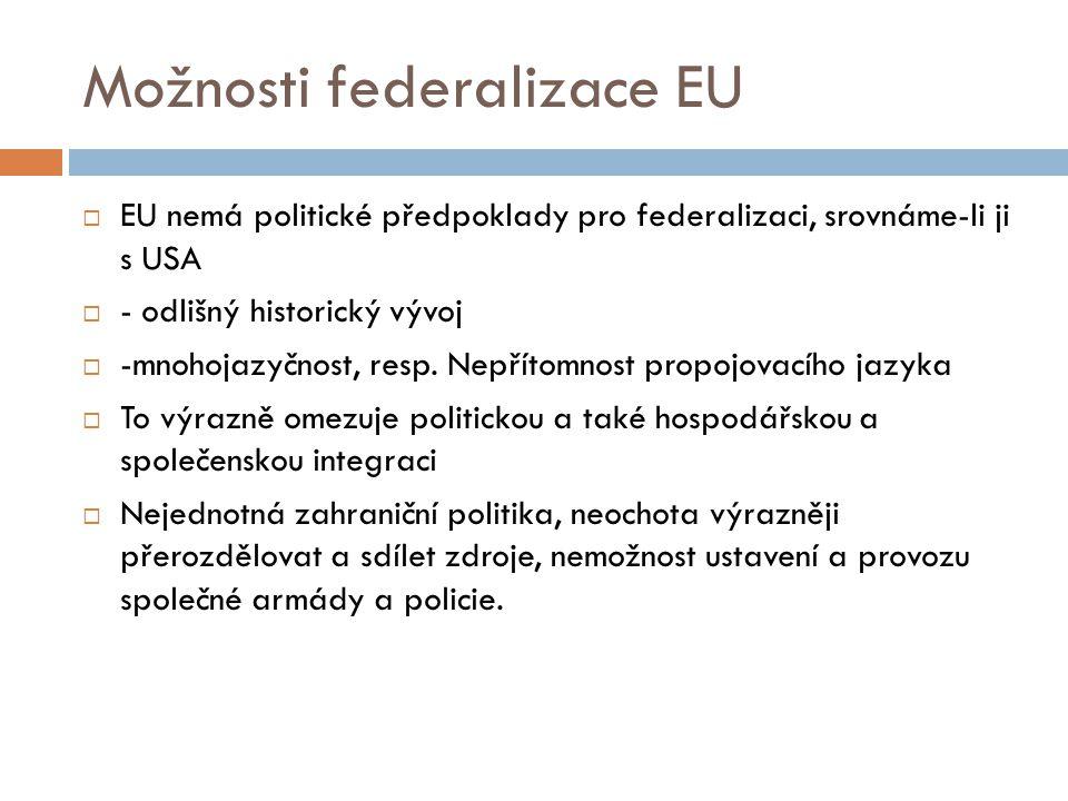 Možnosti federalizace EU