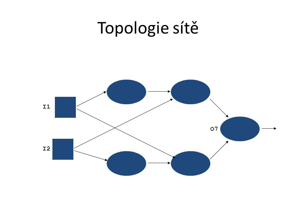 Topologie sítě I1 O7 I2