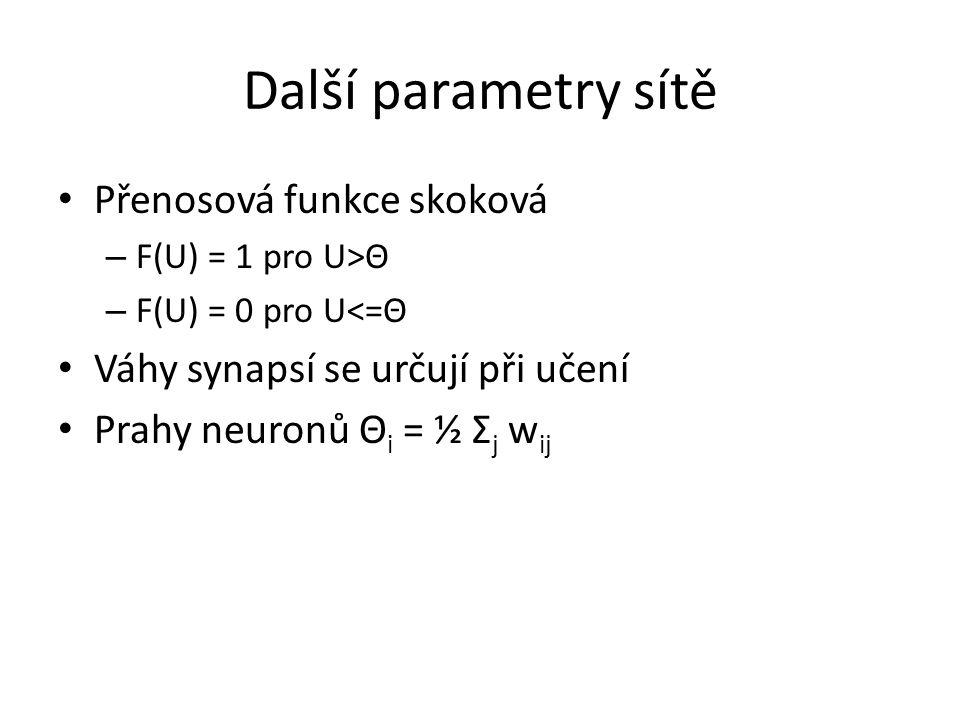 Další parametry sítě Přenosová funkce skoková