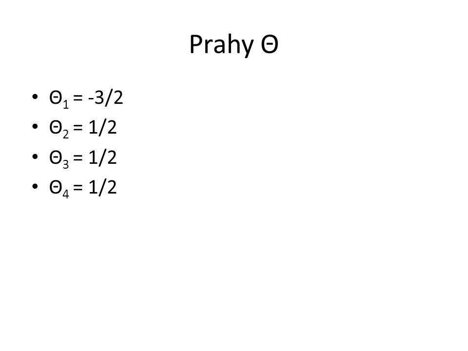 Prahy Θ Θ1 = -3/2 Θ2 = 1/2 Θ3 = 1/2 Θ4 = 1/2