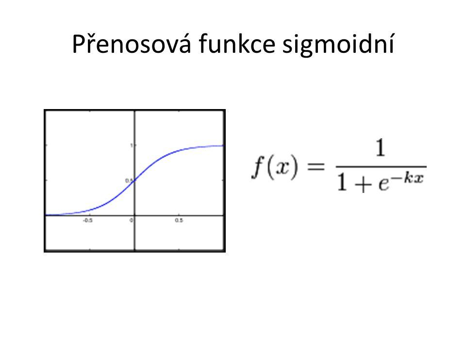 Přenosová funkce sigmoidní