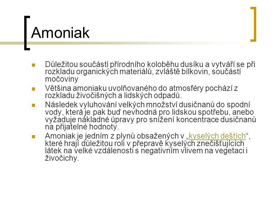 Amoniak Důležitou součástí přírodního koloběhu dusíku a vytváří se při rozkladu organických materiálů, zvláště bílkovin, součástí močoviny.