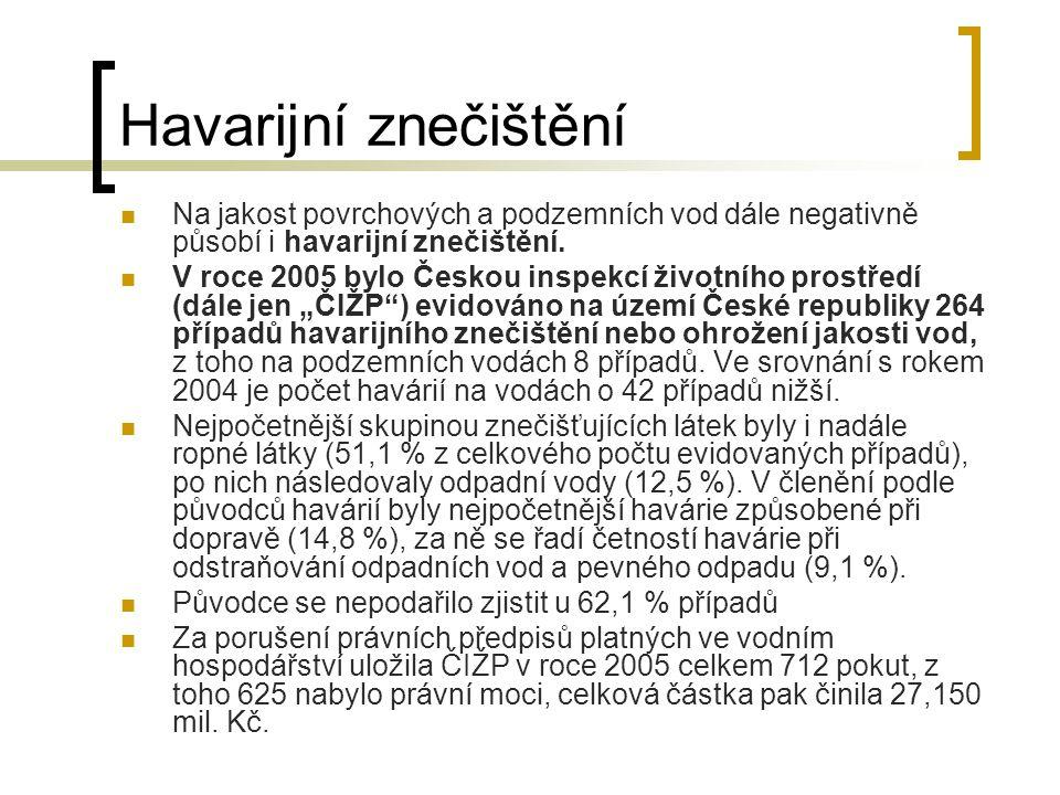 Havarijní znečištění Na jakost povrchových a podzemních vod dále negativně působí i havarijní znečištění.
