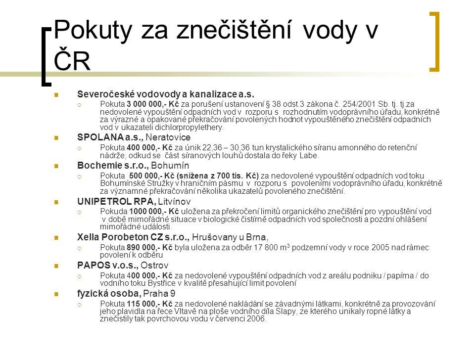 Pokuty za znečištění vody v ČR