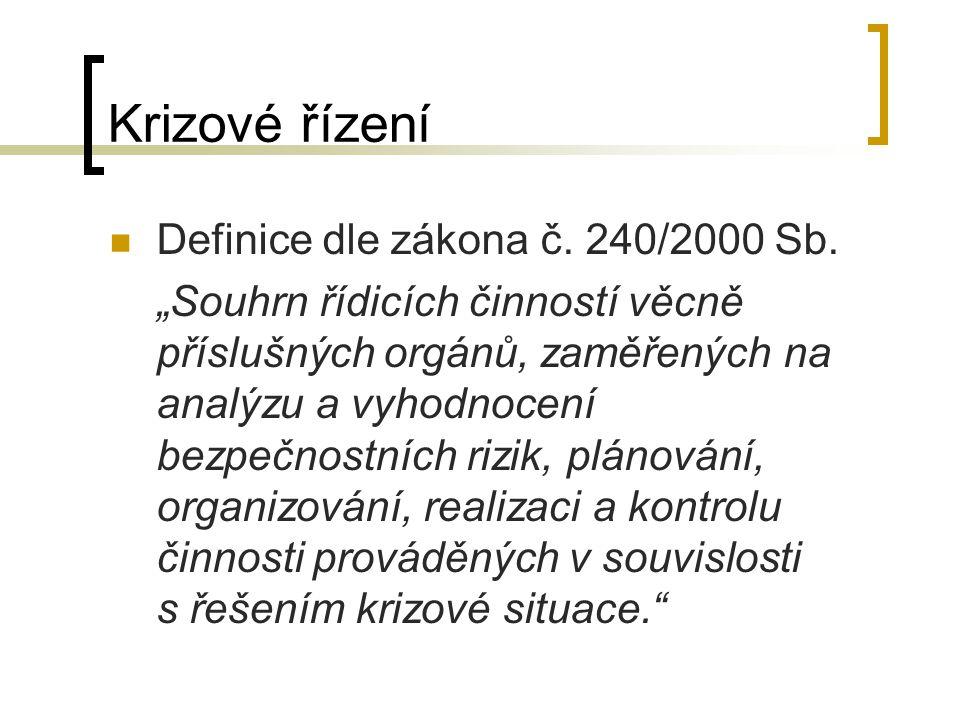 Krizové řízení Definice dle zákona č. 240/2000 Sb.