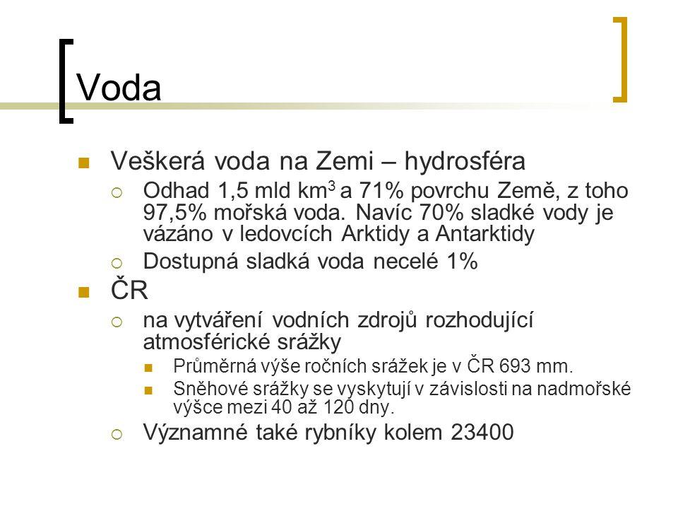 Voda Veškerá voda na Zemi – hydrosféra ČR