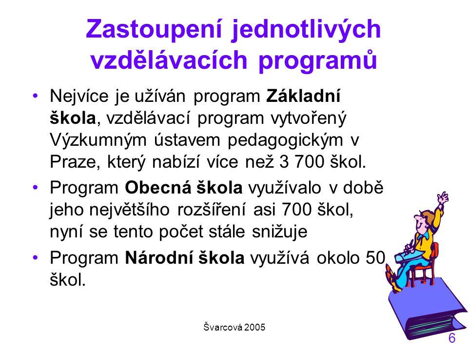 Zastoupení jednotlivých vzdělávacích programů