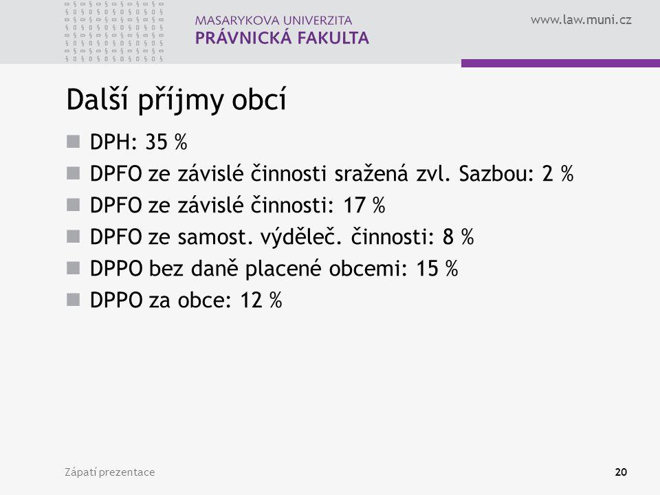 Další příjmy obcí DPH: 35 %