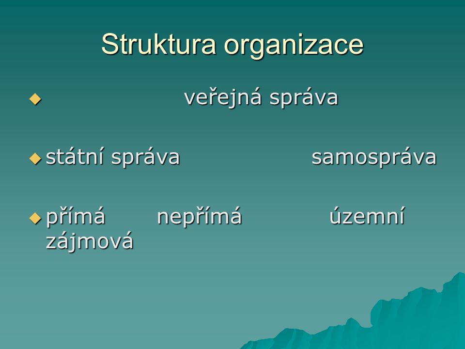 Struktura organizace veřejná správa státní správa samospráva