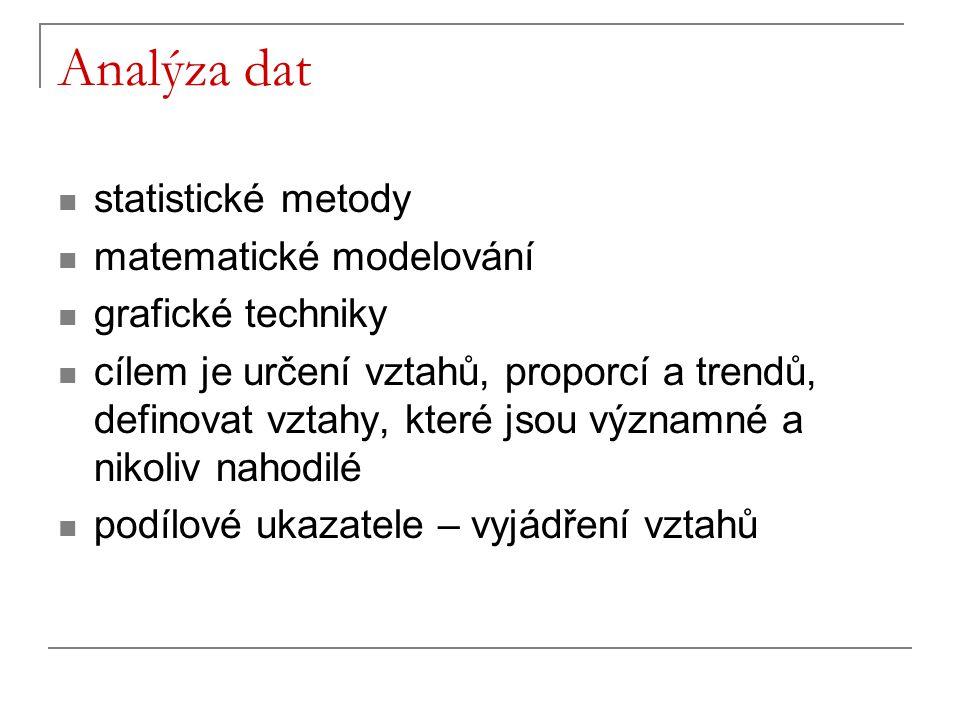 Analýza dat statistické metody matematické modelování