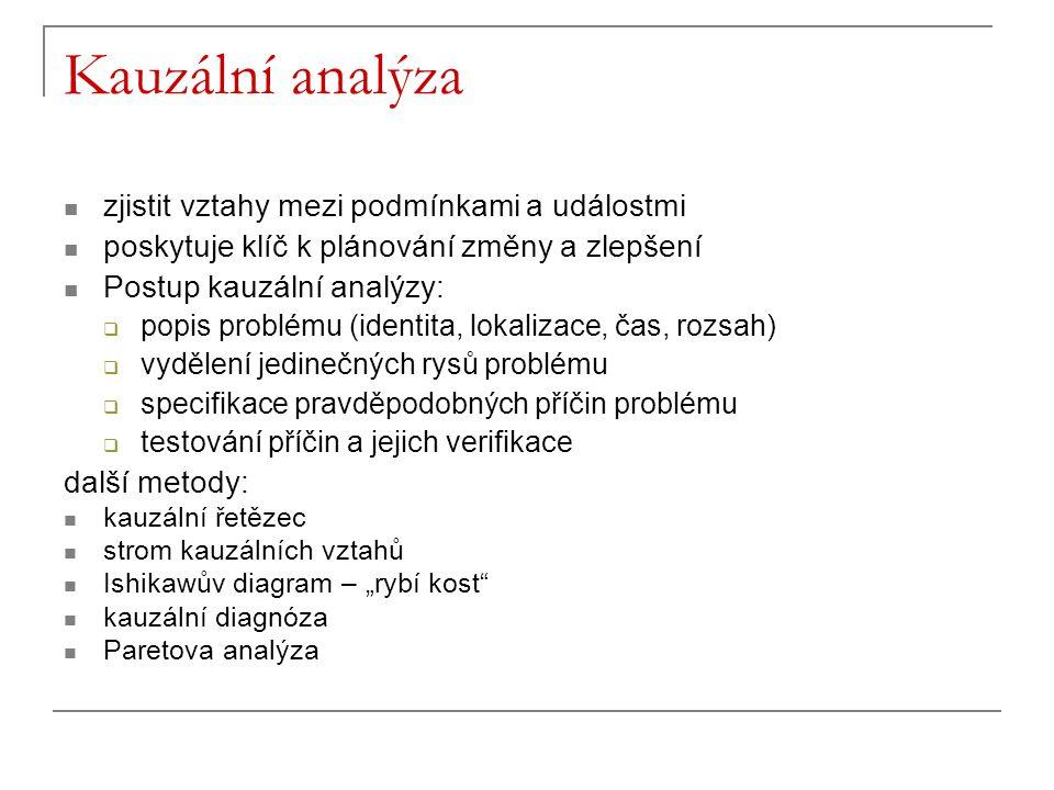 Kauzální analýza zjistit vztahy mezi podmínkami a událostmi