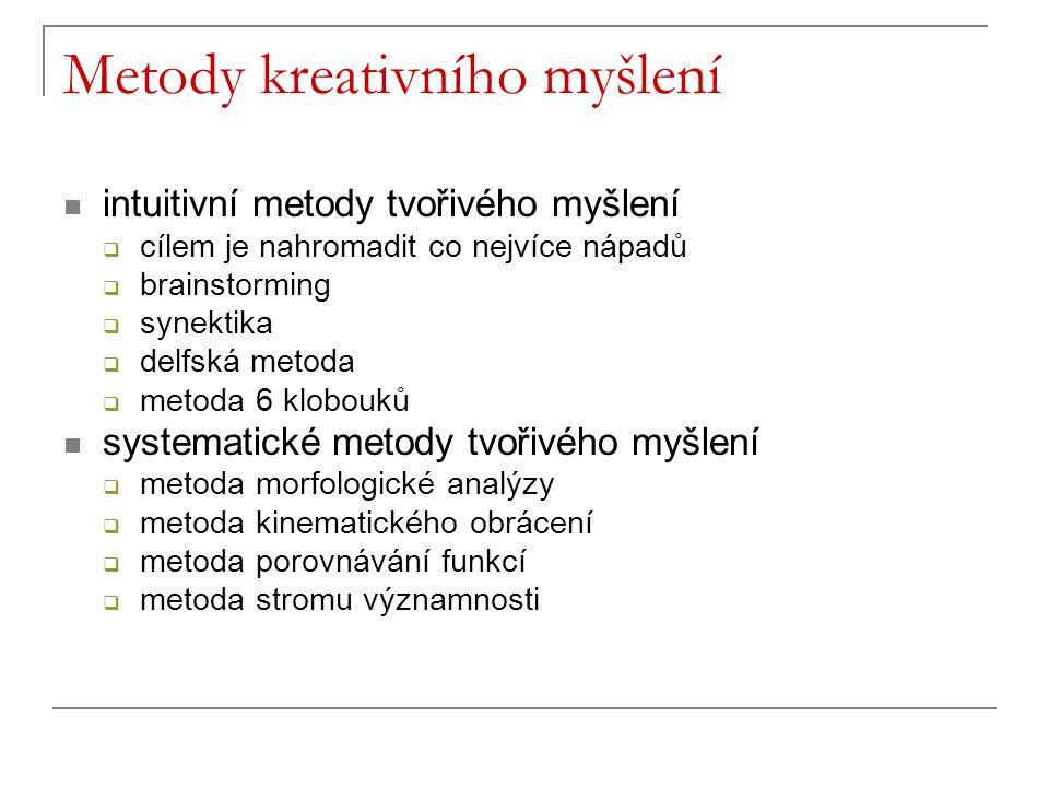 Metody kreativního myšlení