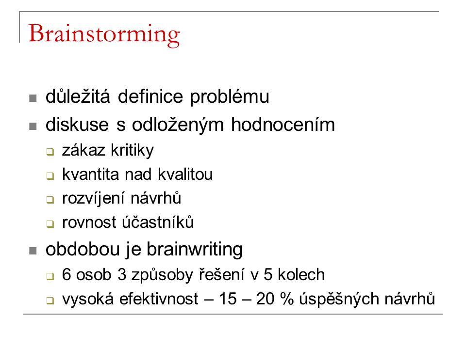 Brainstorming důležitá definice problému
