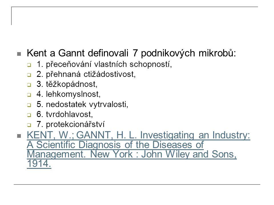 Kent a Gannt definovali 7 podnikových mikrobů: