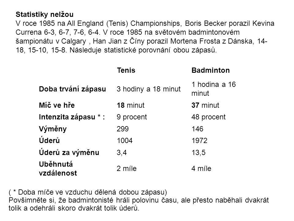 Statistiky nelžou V roce 1985 na All England (Tenis) Championships, Boris Becker porazil Kevina Currena 6-3, 6-7, 7-6, 6-4. V roce 1985 na světovém badmintonovém šampionátu v Calgary , Han Jian z Číny porazil Mortena Frosta z Dánska, 14-18, 15-10, 15-8. Následuje statistické porovnání obou zápasů.