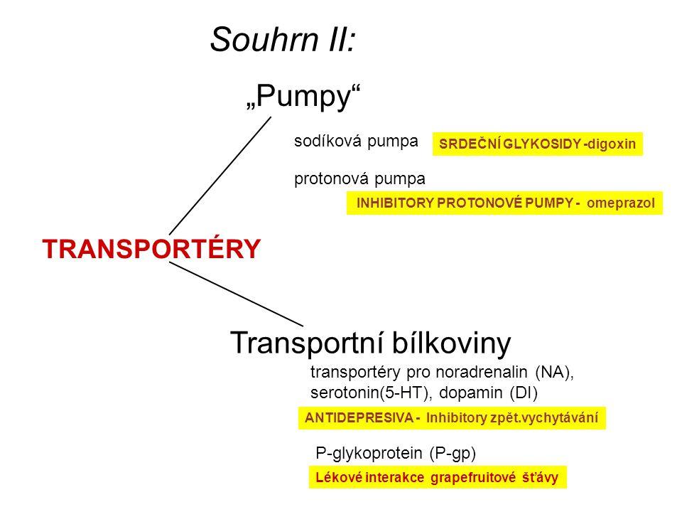 """Souhrn II: """"Pumpy Transportní bílkoviny TRANSPORTÉRY sodíková pumpa"""