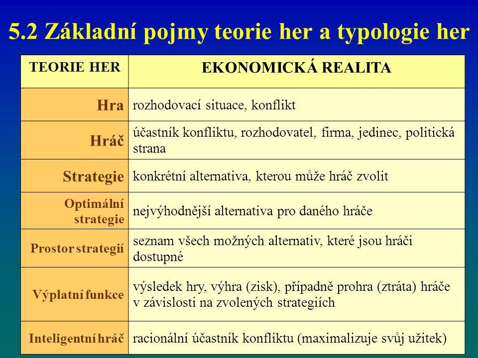 5.2 Základní pojmy teorie her a typologie her