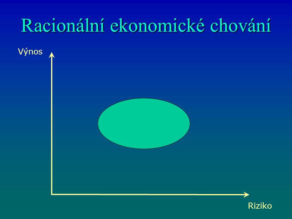 Racionální ekonomické chování