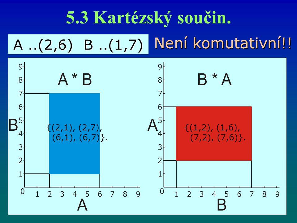 5.3 Kartézský součin. Není komutativní!! A ..(2,6) B ..(1,7)