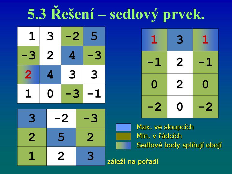 5.3 Řešení – sedlový prvek. 1 3 -2 5 -3 2 4 1 -1 1 3 -1 2 -2 3 -2 -3 2