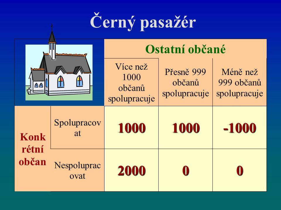 Černý pasažér 1000 -1000 2000 Ostatní občané Konkrétní občan