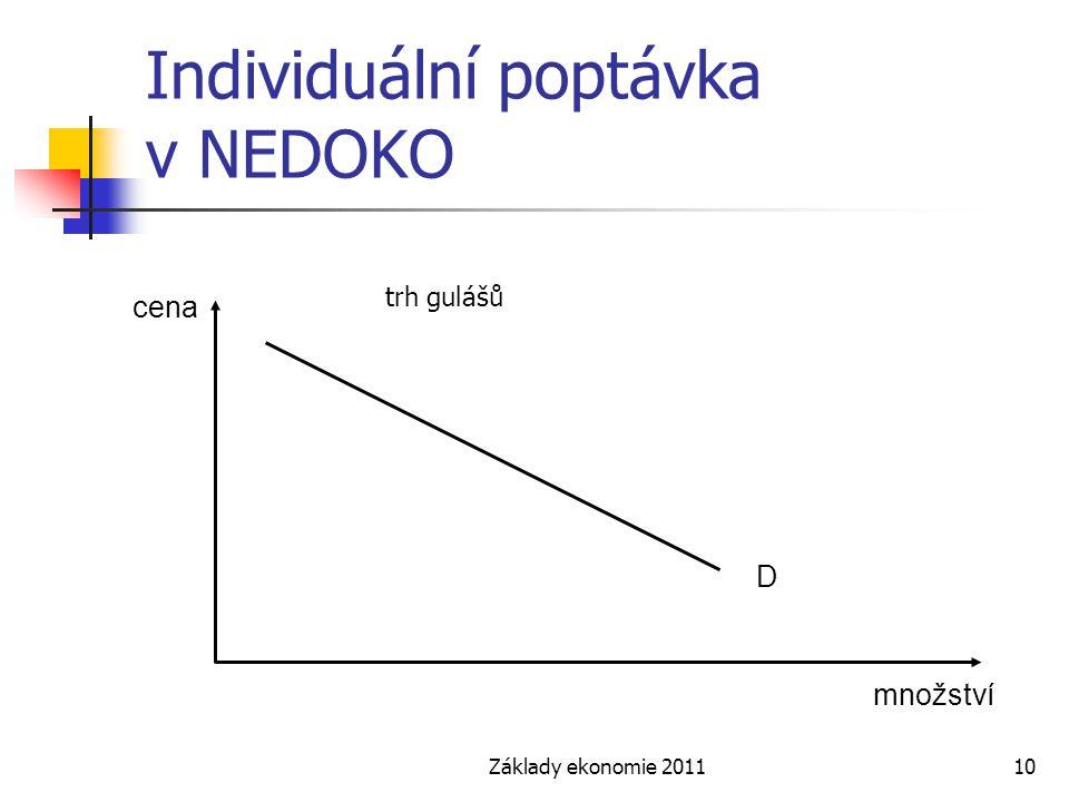 Individuální poptávka v NEDOKO