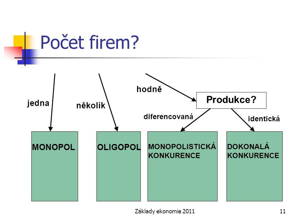 Počet firem Produkce hodně jedna několik MONOPOL OLIGOPOL