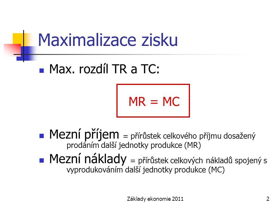 Maximalizace zisku Max. rozdíl TR a TC: MR = MC