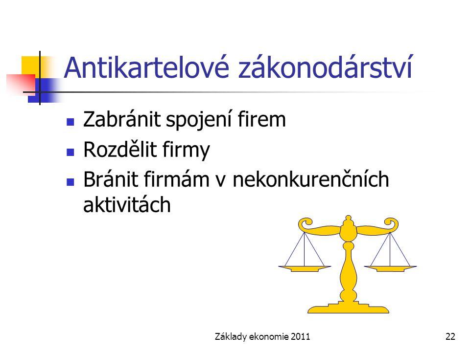 Antikartelové zákonodárství