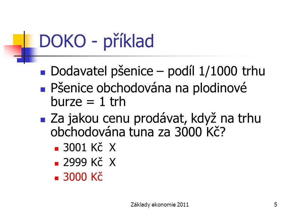 DOKO - příklad Dodavatel pšenice – podíl 1/1000 trhu