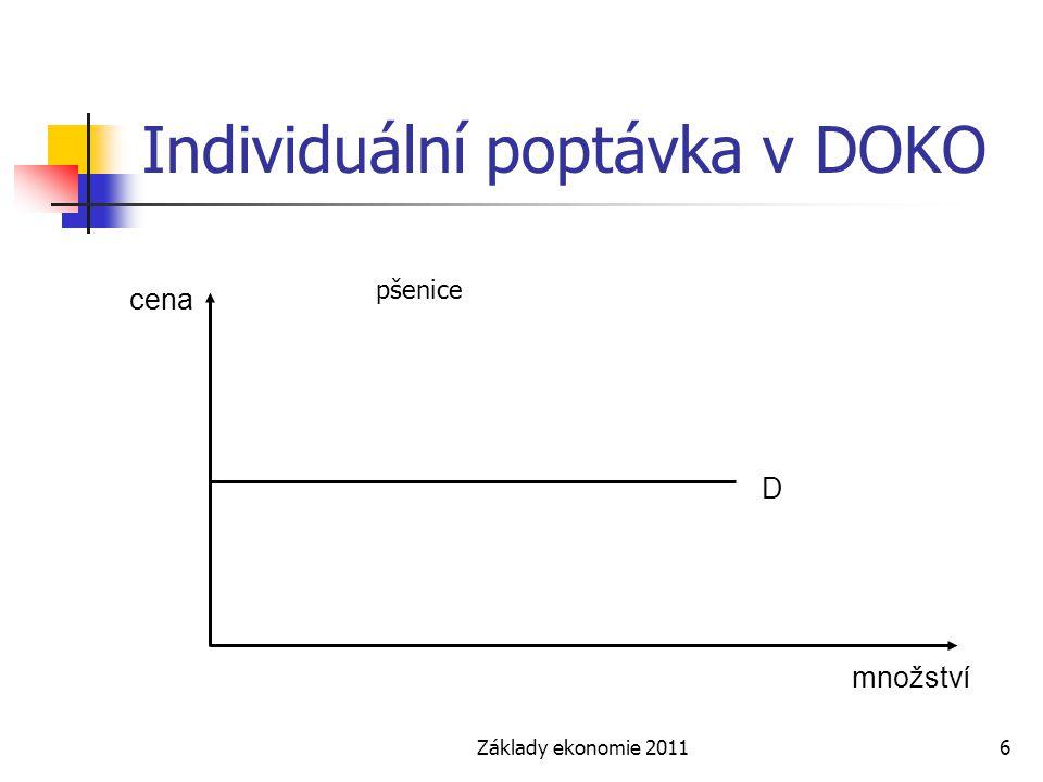 Individuální poptávka v DOKO