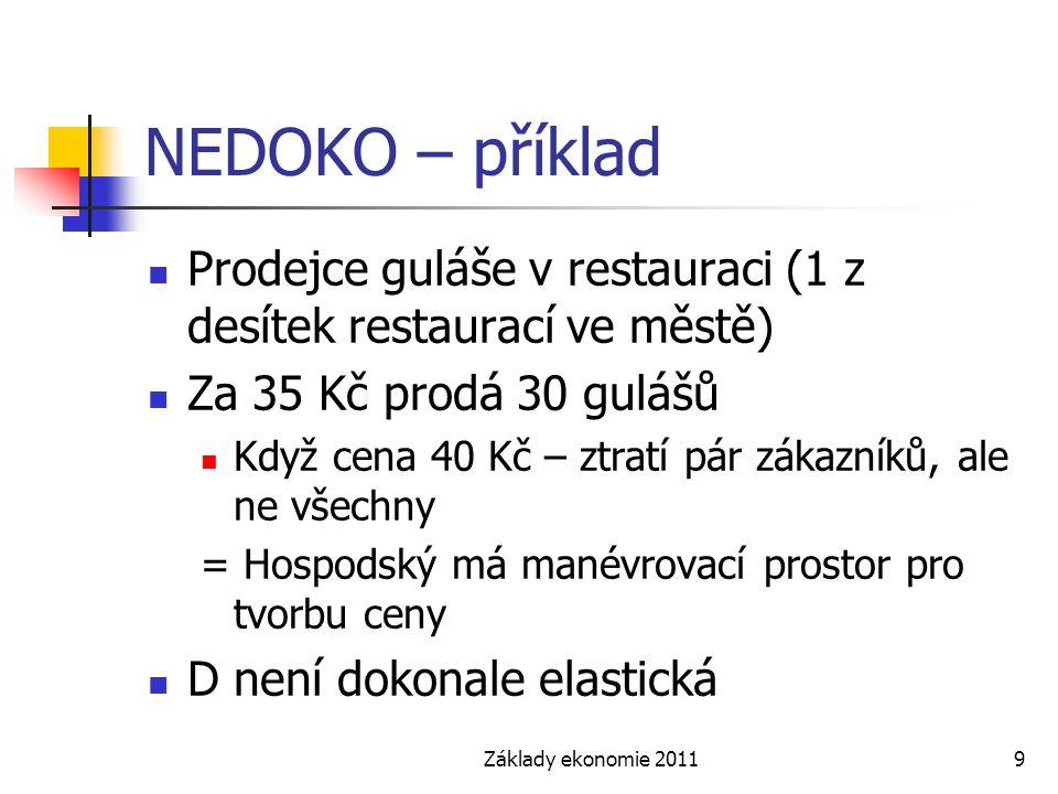NEDOKO – příklad Prodejce guláše v restauraci (1 z desítek restaurací ve městě) Za 35 Kč prodá 30 gulášů.