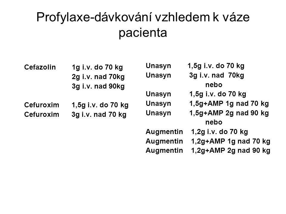 Profylaxe-dávkování vzhledem k váze pacienta