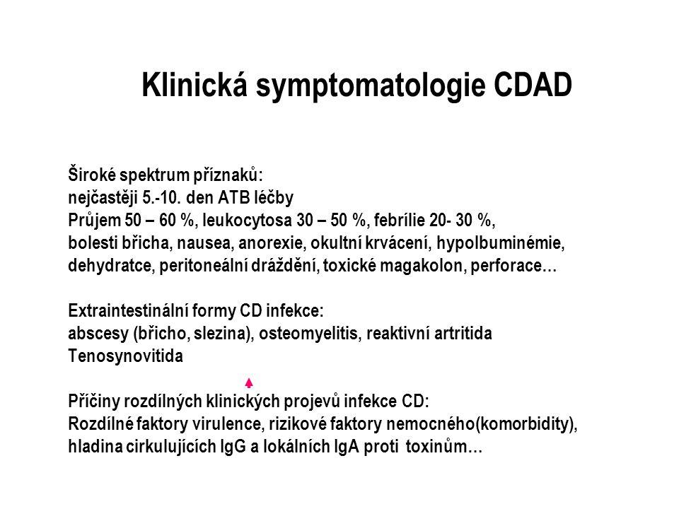Klinická symptomatologie CDAD