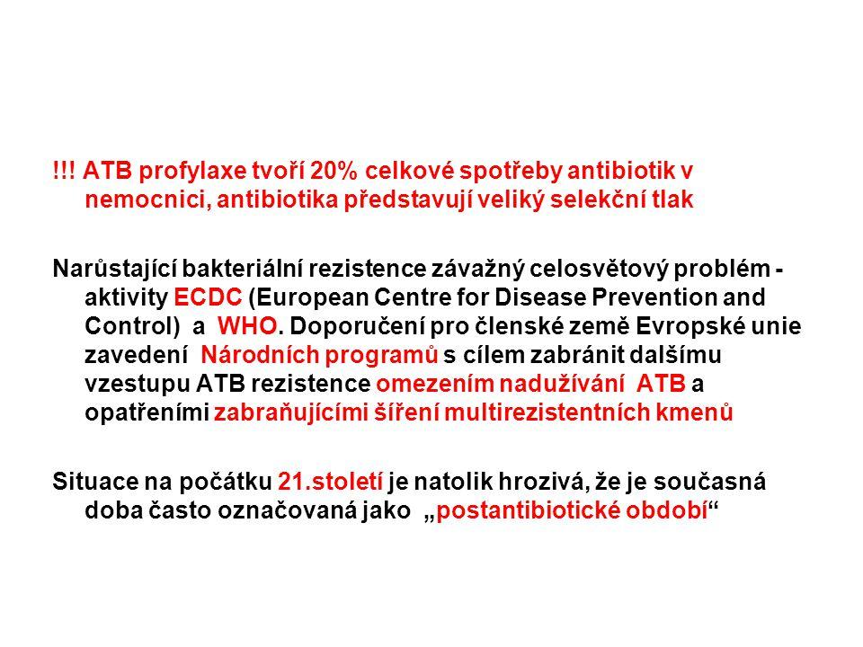 !!! ATB profylaxe tvoří 20% celkové spotřeby antibiotik v nemocnici, antibiotika představují veliký selekční tlak