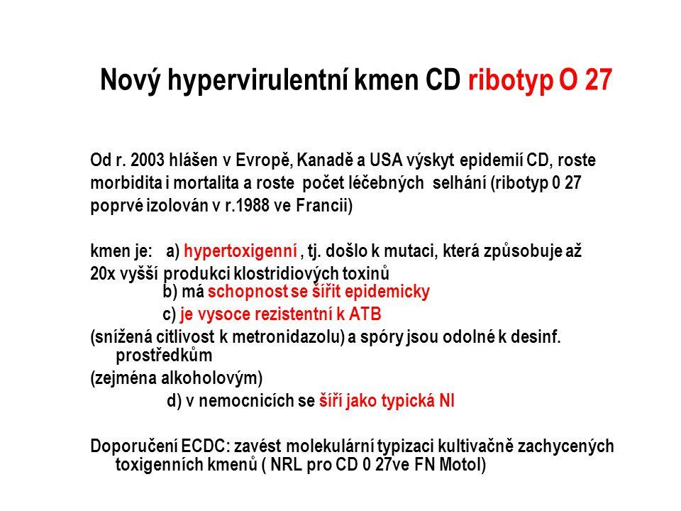 Nový hypervirulentní kmen CD ribotyp O 27