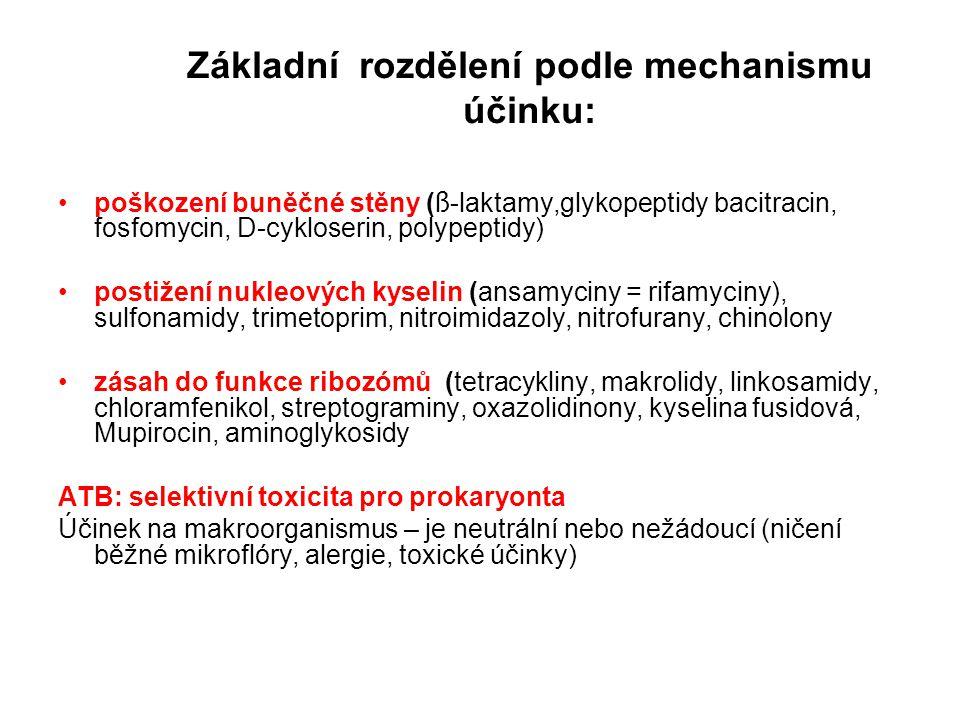Základní rozdělení podle mechanismu účinku: