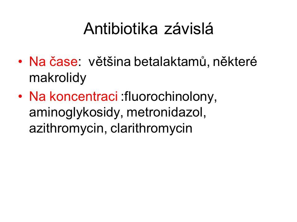 Antibiotika závislá Na čase: většina betalaktamů, některé makrolidy