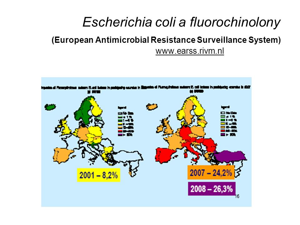 Escherichia coli a fluorochinolony (European Antimicrobial Resistance Surveillance System) www.earss.rivm.nl