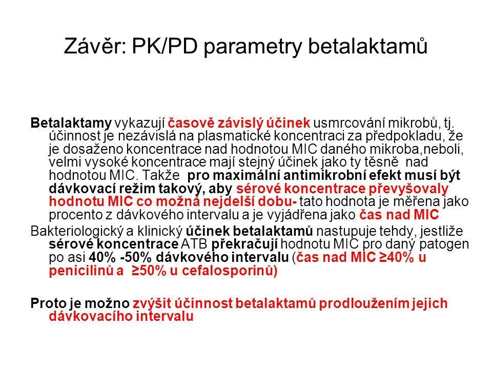 Závěr: PK/PD parametry betalaktamů