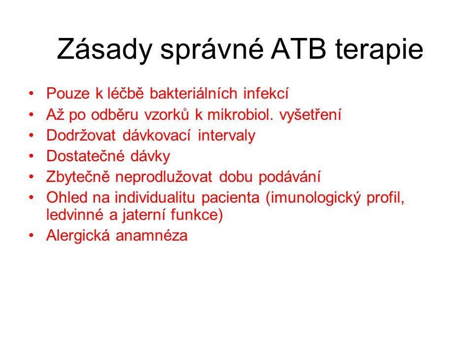 Zásady správné ATB terapie