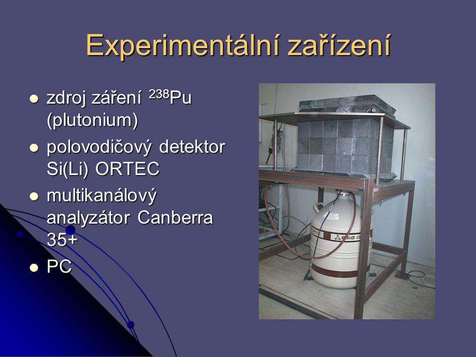Experimentální zařízení