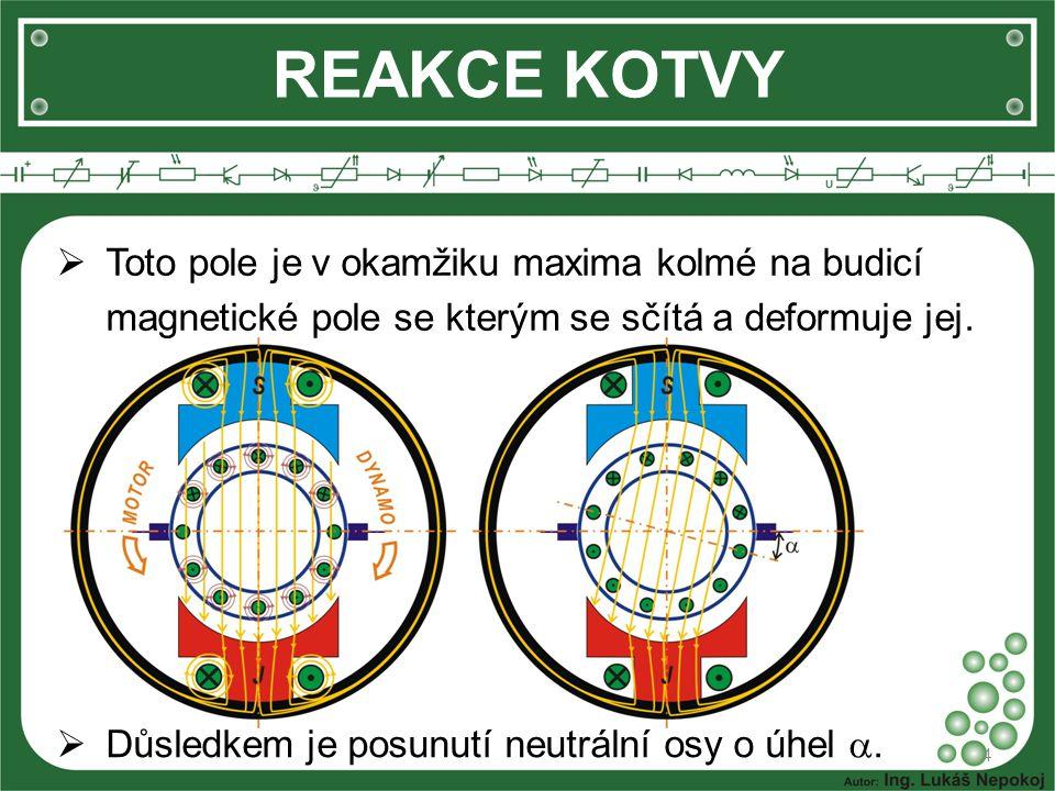 REAKCE KOTVY Toto pole je v okamžiku maxima kolmé na budicí magnetické pole se kterým se sčítá a deformuje jej.