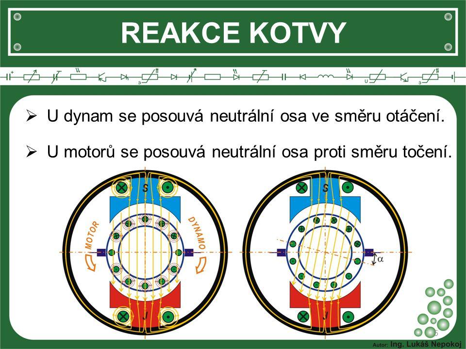 REAKCE KOTVY U dynam se posouvá neutrální osa ve směru otáčení.