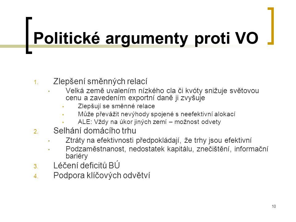Politické argumenty proti VO