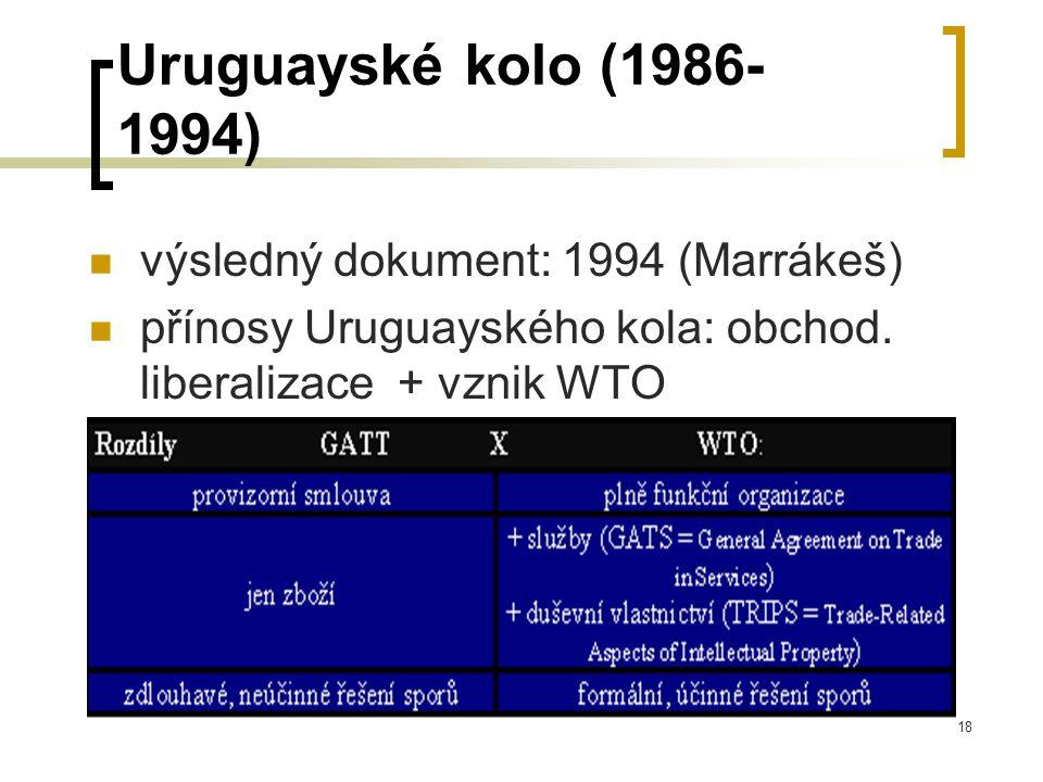 Uruguayské kolo (1986-1994) výsledný dokument: 1994 (Marrákeš)