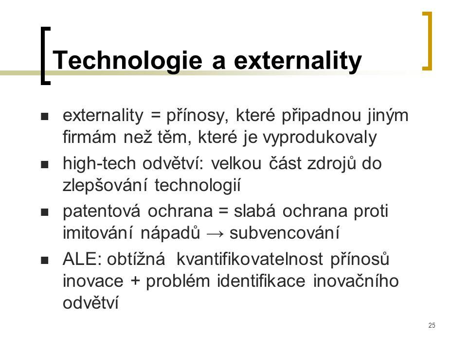 Technologie a externality