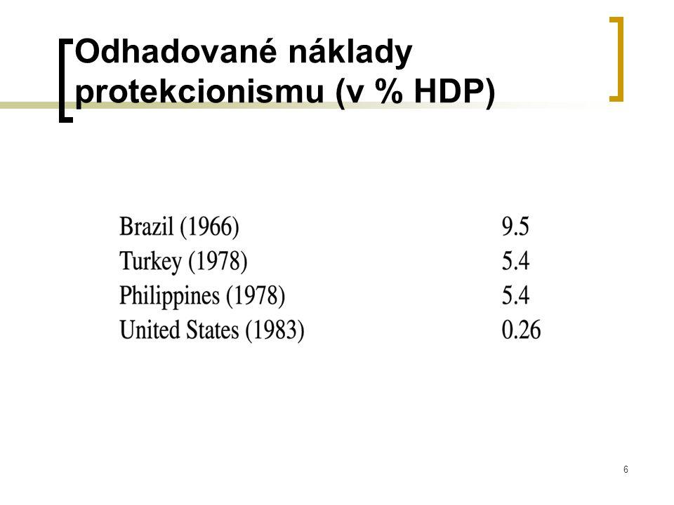Odhadované náklady protekcionismu (v % HDP)