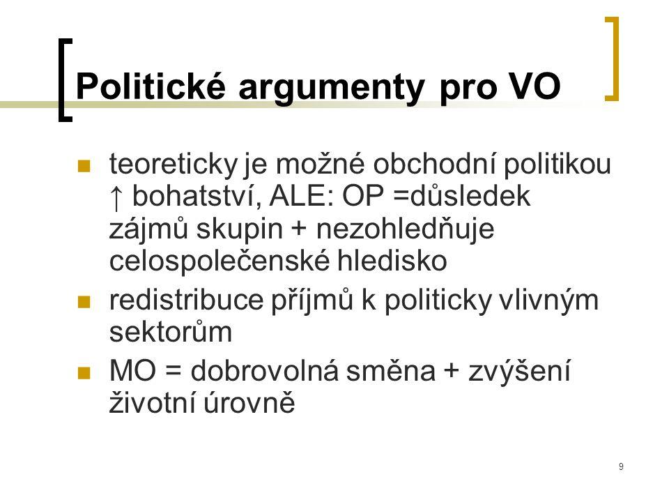 Politické argumenty pro VO