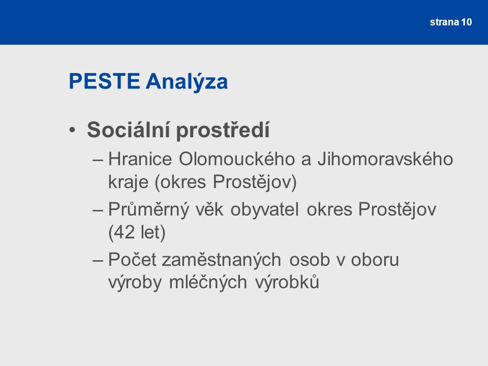 PESTE Analýza Sociální prostředí